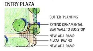 entryplaza